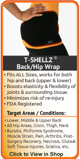 Hip Bursitis Pain Treatment TShellz Hip wrap